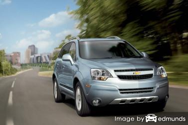 Insurance rates Chevy Captiva Sport in Los Angeles