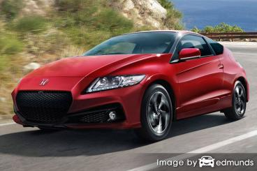Insurance for Honda CR-Z