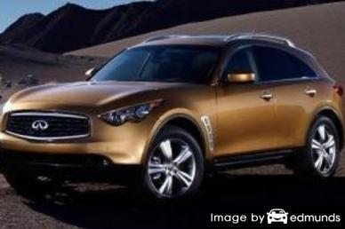 Insurance quote for Infiniti FX35 in Los Angeles