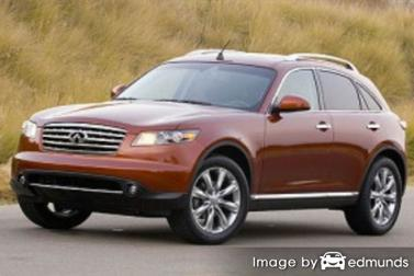 Insurance rates Infiniti FX45 in Los Angeles