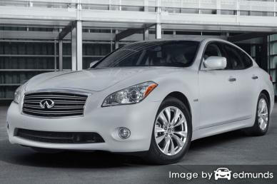 Insurance rates Infiniti M37 in Los Angeles
