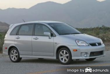 Insurance rates Suzuki Aerio in Los Angeles